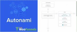 Read more about the article Autonami Marketing Automations Pro 1.3.0 NULLED