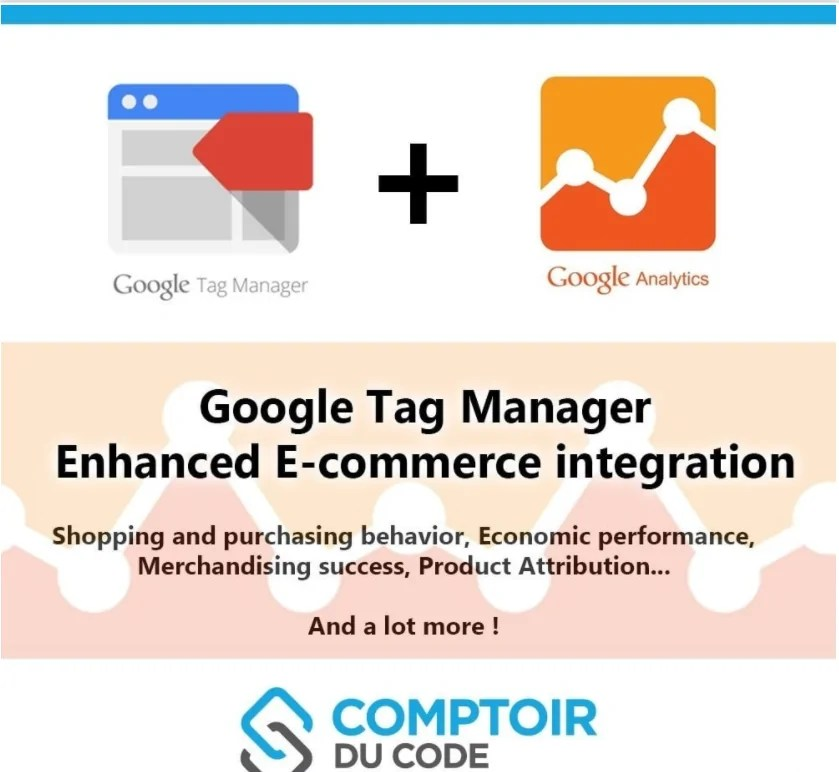 You are currently viewing Google Tag Manager Enhanced Ecommerce 4.9.7 Pro – PrestaShop Module