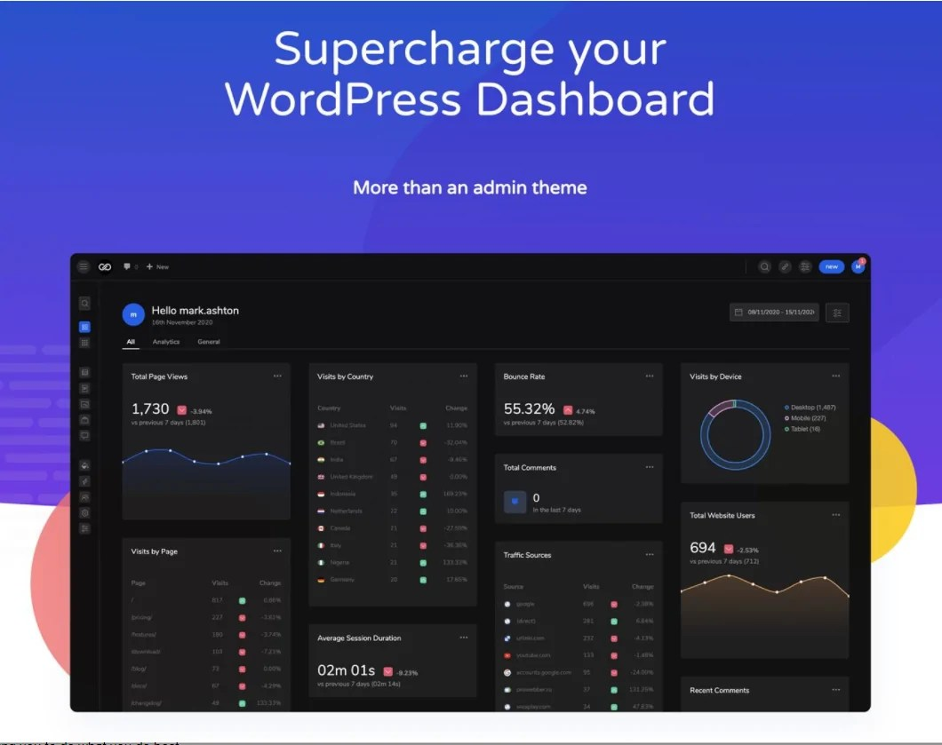 You are currently viewing UiPress Pro (Formerly Admin 2020) 2.1.6 NULLED – Modern WordPress Admin Panel