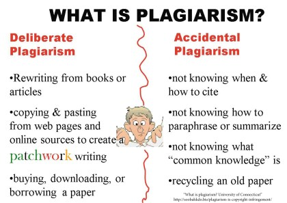 "Image by ""What is plagiarism? University of Connecticut"" http://soobahkdo.biz/plagiarism-is-copyright-infringement/"