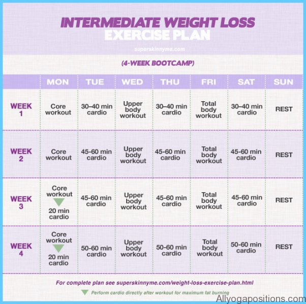 Exercise For Weight Loss Plan - AllYogaPositions.com ®