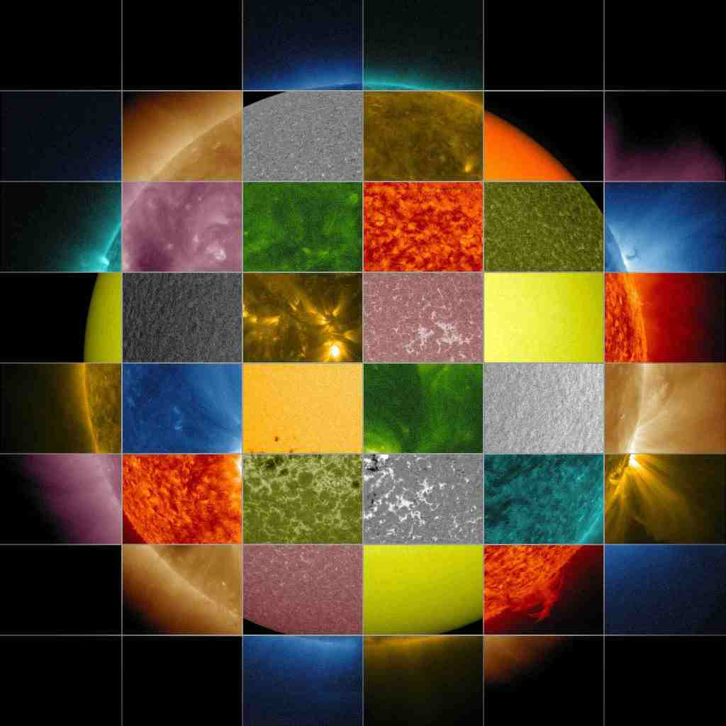 What the Sun looks like in different wavelengths