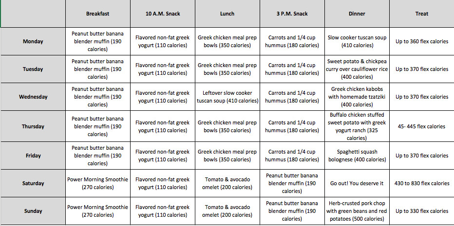 2500 Calorie diet and meal plan