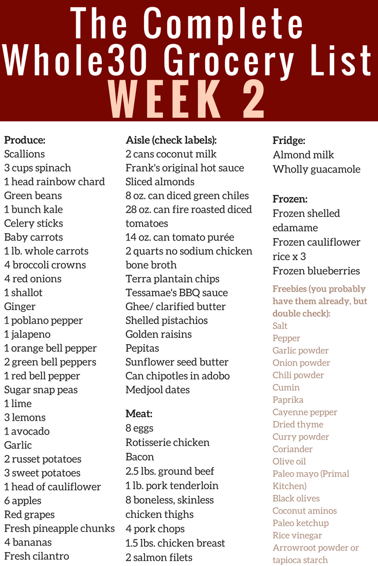the complete whole30 meal planning guide and grocery list week 2