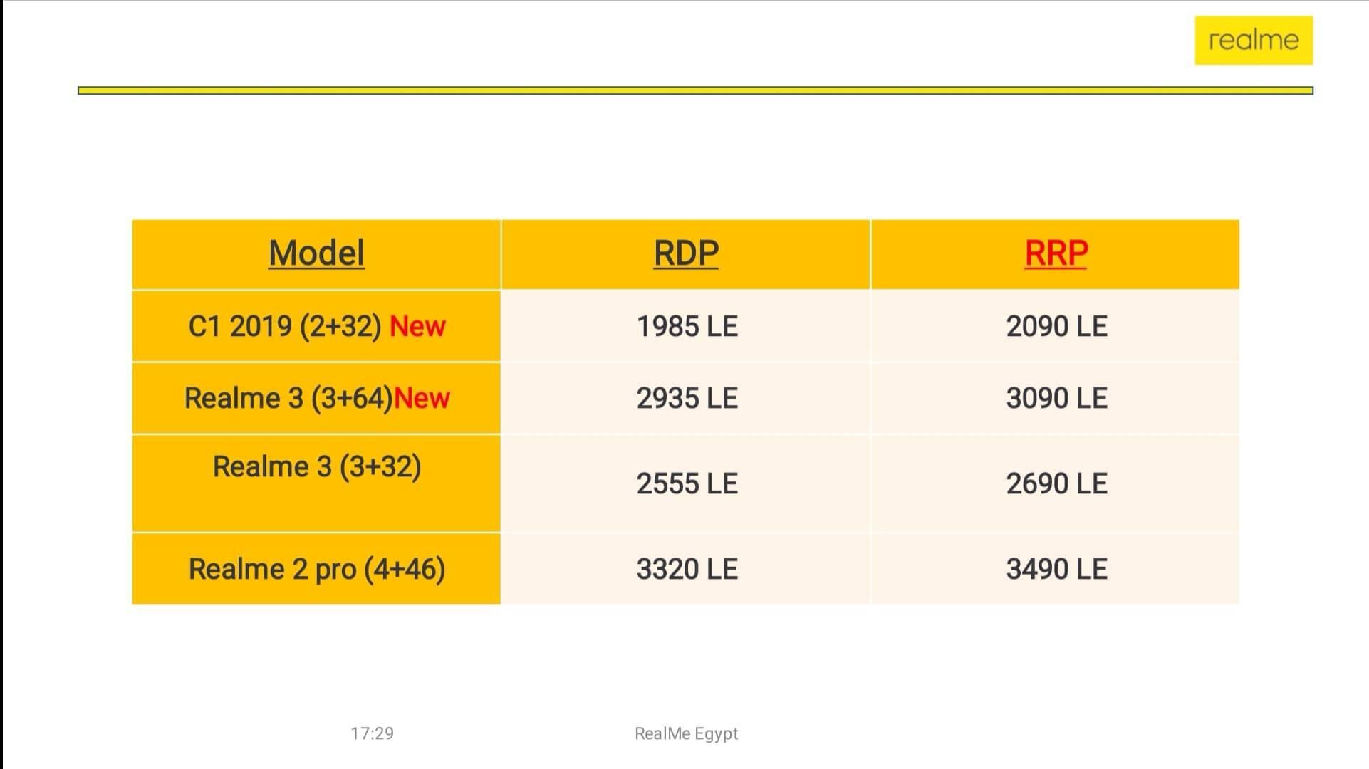 أسعار هواتف Realme