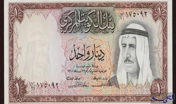 سعر الريال السعودي مقابل الدينار الكويتي