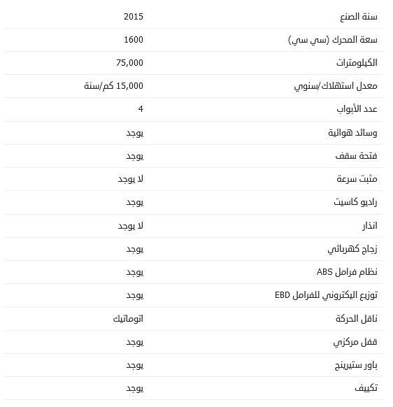 أسعار سوبارو XV مستعملة 2015