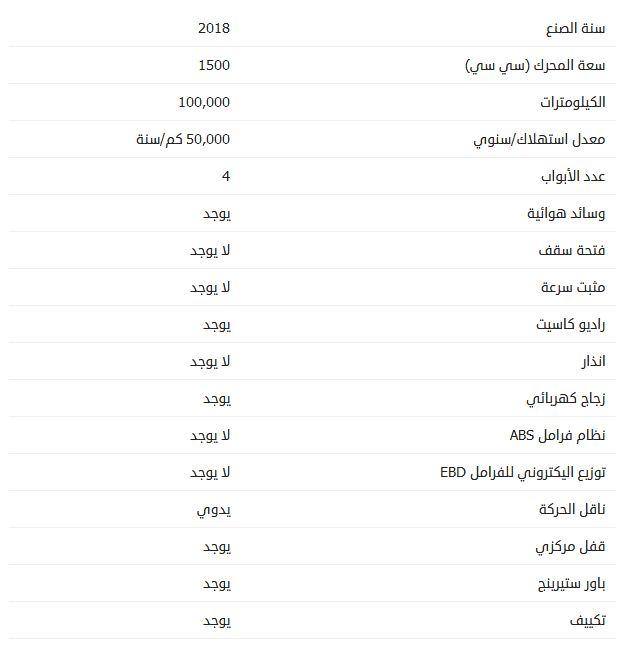 أسعار بي واي دي F3 مستعملة 2018