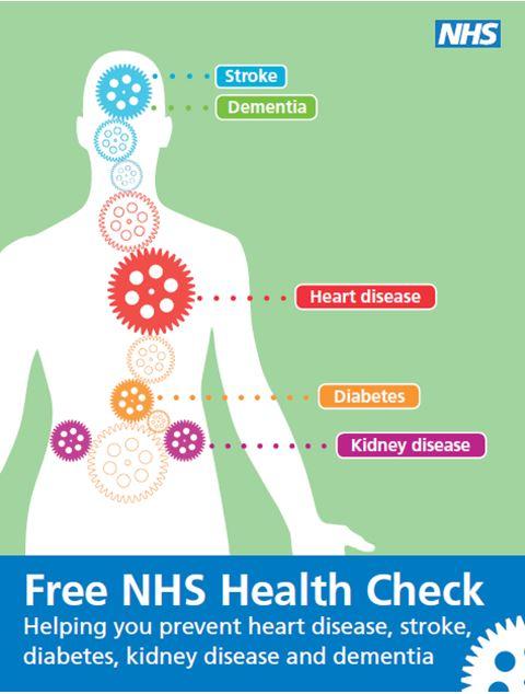 Free NHS Health Check at Al Manaar 11am-4pm