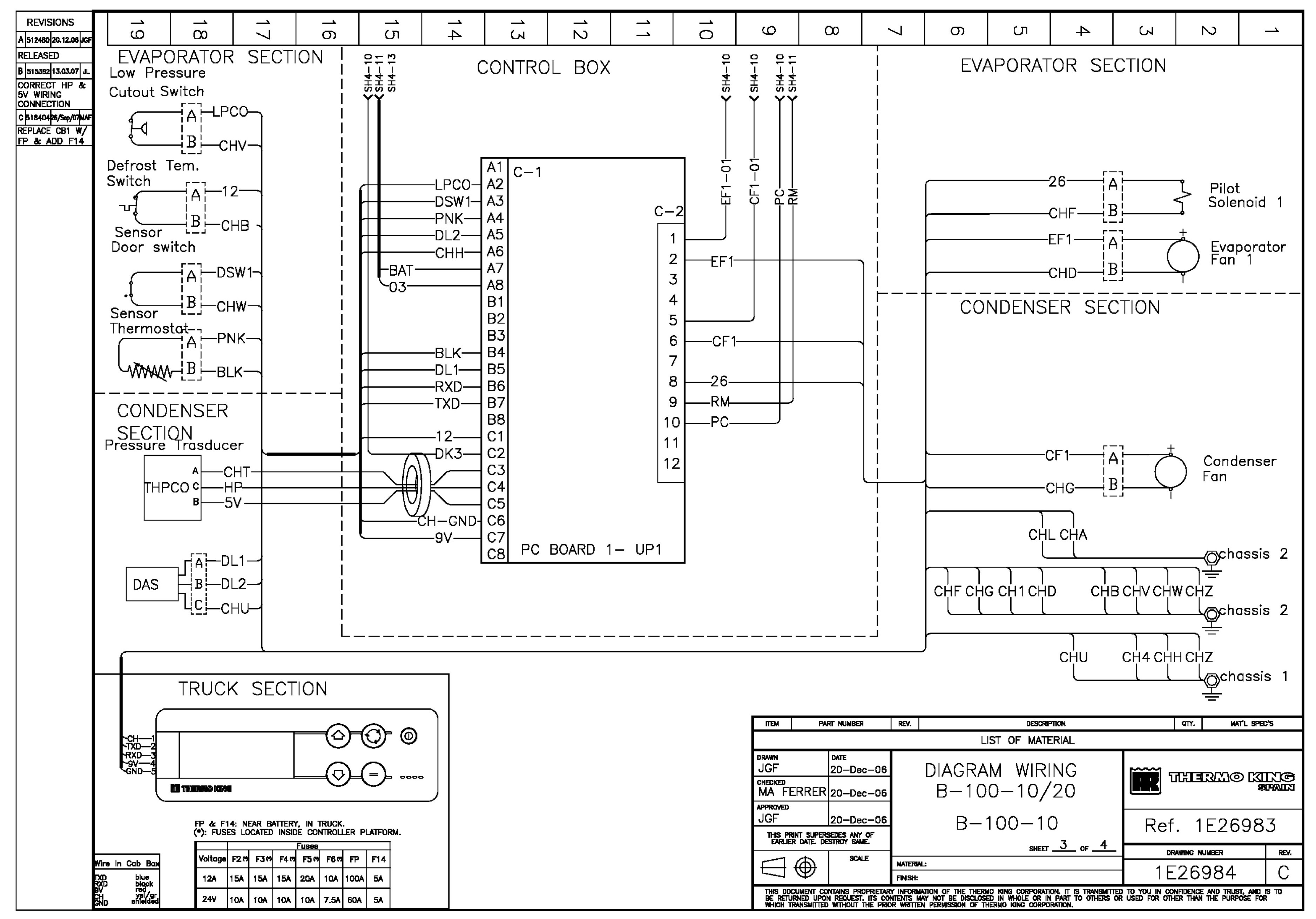 Thermo King Dsr Microprocessor Controller B 100