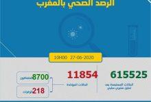 Photo of كورونا-المغرب.. 221 حالة إصابة مؤكدة جديدة