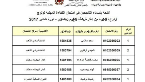 نتائج الامتحان المهني السلك الابتدائي الدرجة 2 دورة شتنبر 2017