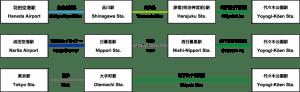 主要駅からアーモンドホステルアンドカフェまでの案内 / Information from main station to almond hostel and cafe