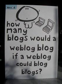 blog-weblog-image