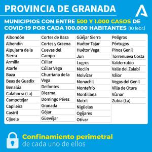 Province of Granada, municipalities with closed perimeter restrictions. As of Feb 10, 2021