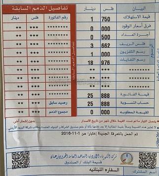 صفر دينار فاتورة الكهرباء للسفارة اللبنانية بالأردن النشرة الدولية Alnashra Aaldawlia International Daily Bulletin