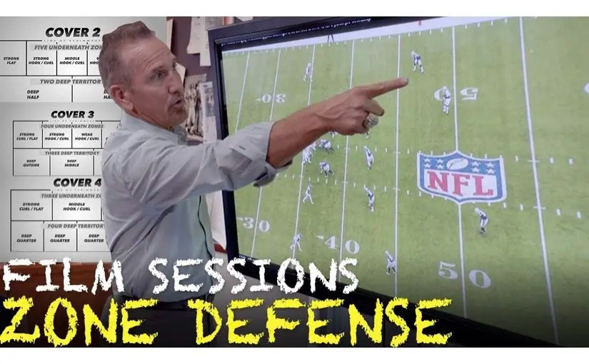 How to Play Zone Defense & When to Use Cover 2, Cover 3, or Cover 4