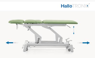 Hallotronic