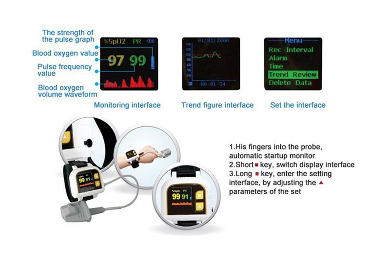 wrist oximeter prince 100H