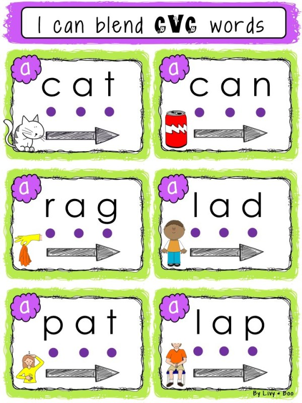 I Can Blend CVC Words - Phonics Sounding Cards - The ...