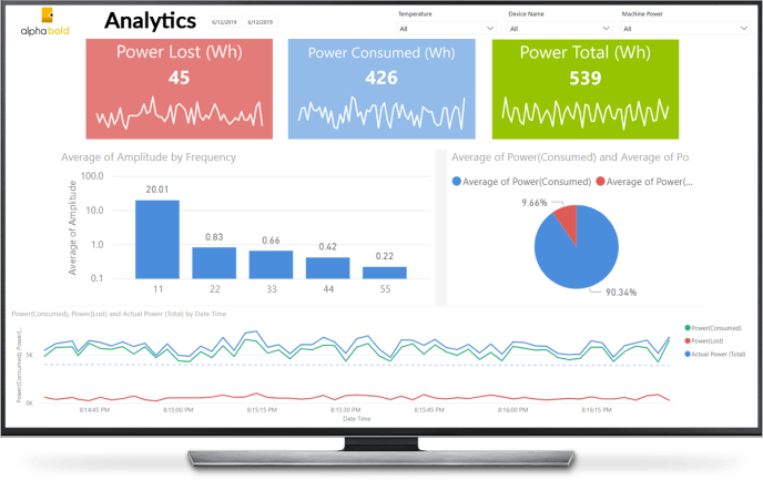 powerbi analytics for manufacturing