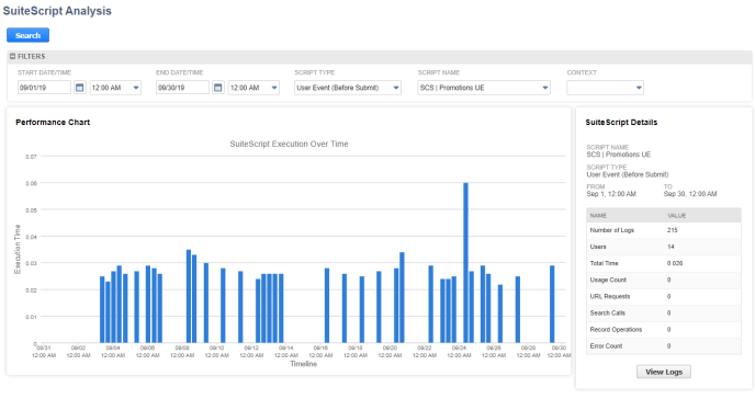 SuiteScript Analysis