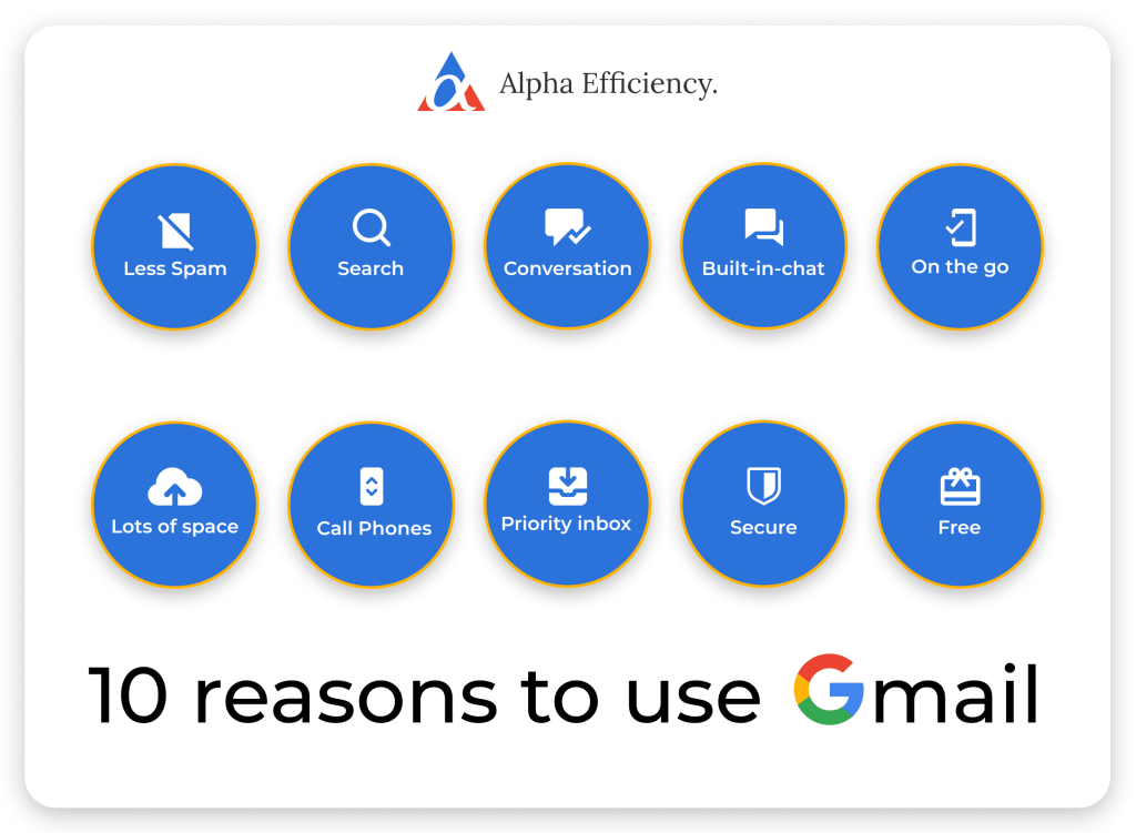 reasons to use gmail