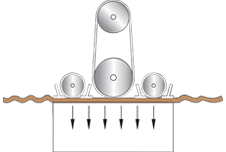 WBSC-1S - WBSC-2SR - Calibration sanding 7