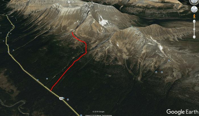 Apollo Bowl Ski Touring Access