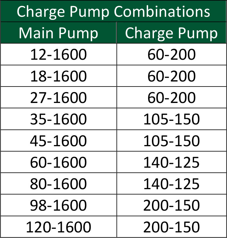 PCP Charge Pumps