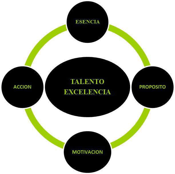 la_esencia2