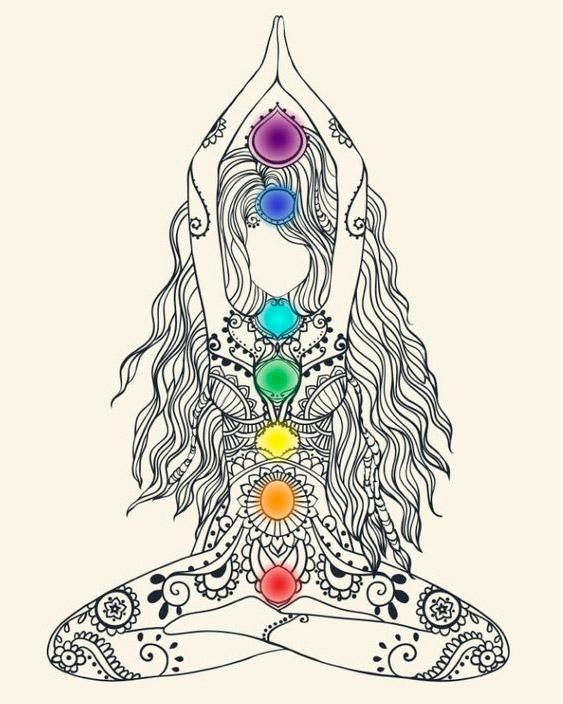 chakras - qué son los chakras