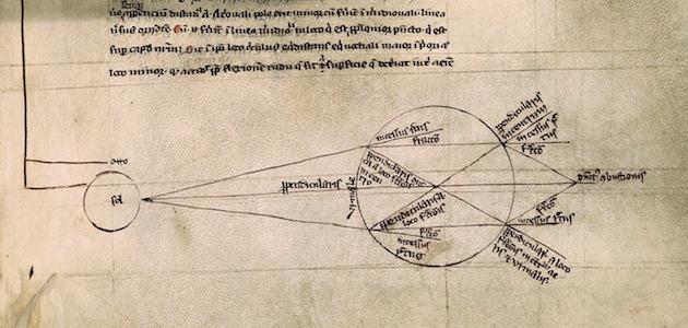 Introdução aos Princípios Gerais da Física de Acordo com a Filosofia Hermética