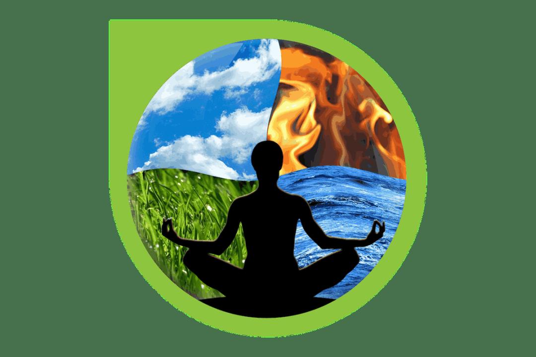 Regência dos 4 Elementos na Natureza e no Ser Humano