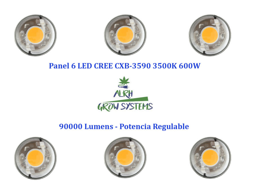 Panel LED 600W CREE CXB 3590