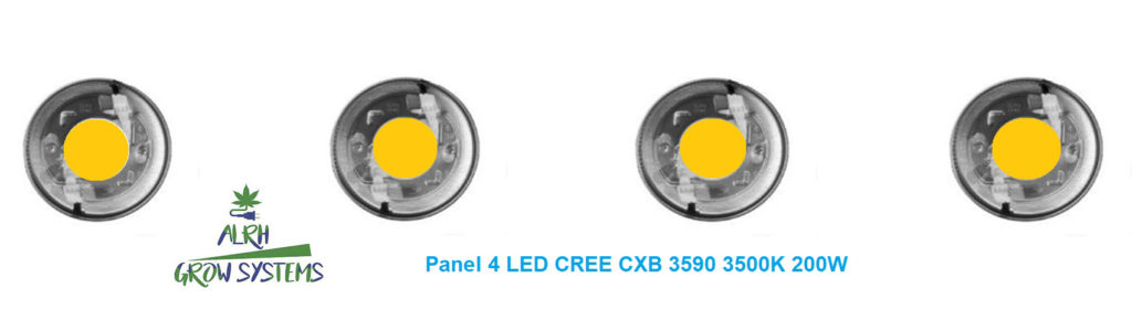 Panel LED 200W CREE CXB 3590