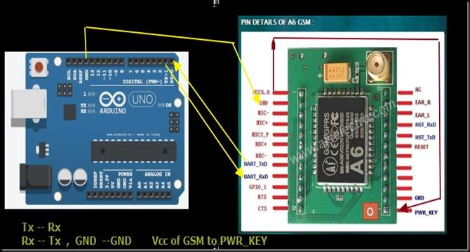 GSM A6 with Arduino–Making a call & sending SMS | alselectro