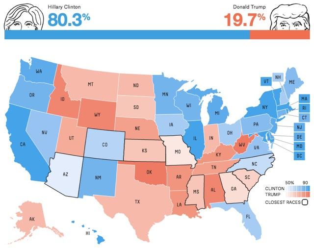 Image result for 2016 electoral odds