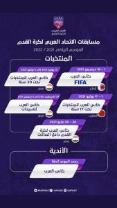 عودة بطولة العرب رسمياً بحلتها الجديدة تحت مظلة الفيفا
