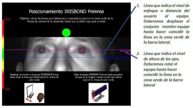 Irisbond equipo calibración