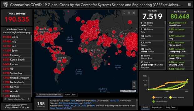 Ciberdelincuentes utilizan mapas de seguimiento de coronavirus para instalar malware