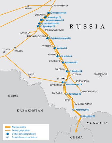 (c) Gazprom