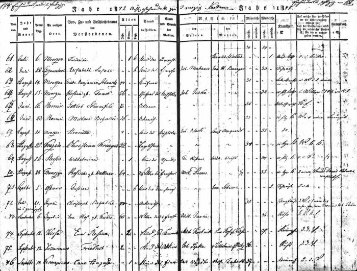 Page from a death register of 1842
