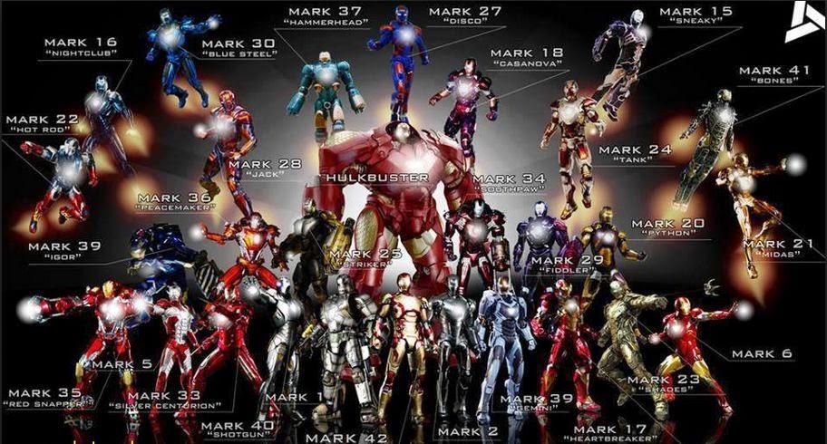 AltList - Iron Man'in MCU'daki Tüm Zırhları