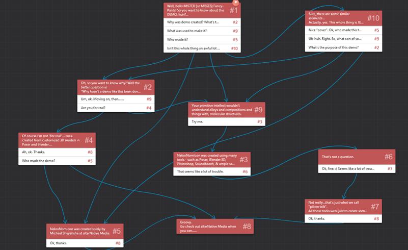 Editing TalkMaster using nodes