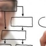 Comment le Lean Six Sigma peut transformer une boutique en Franchise ?