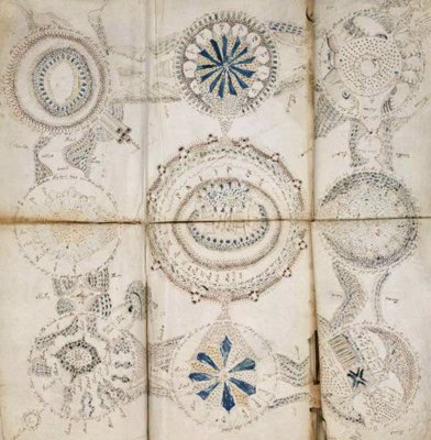 Top 10 Most Overlooked Mysteries in History - The Voynich Manuscript