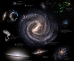 Galaxy Classification Chart