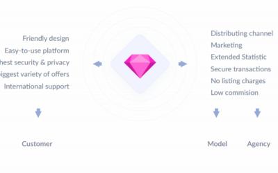 CRYSTALS – A revolutionized modelling platform based on blockchain