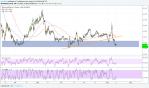 Ethereum Classic (ETC) Price Watch: Short-Term Breakdown, But Long-Term Floor Holding